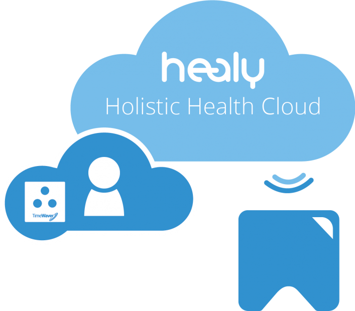 Healy_Holistic Health Cloud